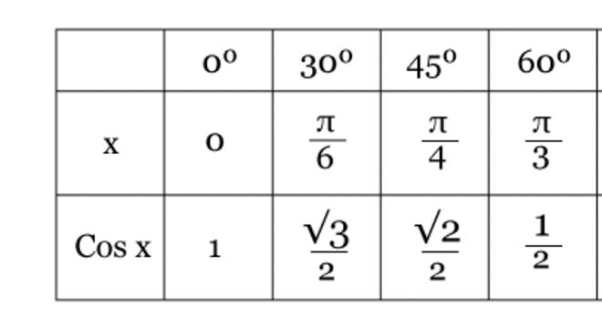 Triângulo Retângulo, o que é? Definição, característica e relações métricas