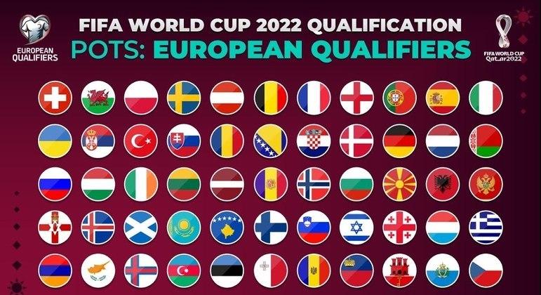 As 55 seleções da UEFA, divididas de acordo com o ranking