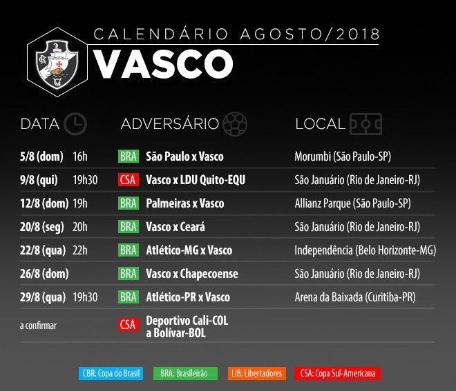 Caso supere a LDU, o Vasco ainda terá Deportivo Cali ou Bolívar nas oitavas