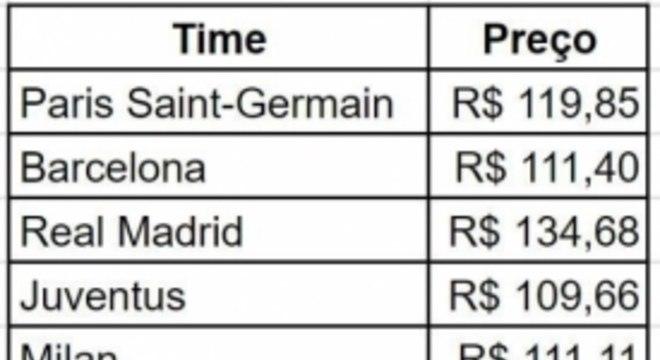 Venda de camisas de PSG e Bayern sobem em agosto