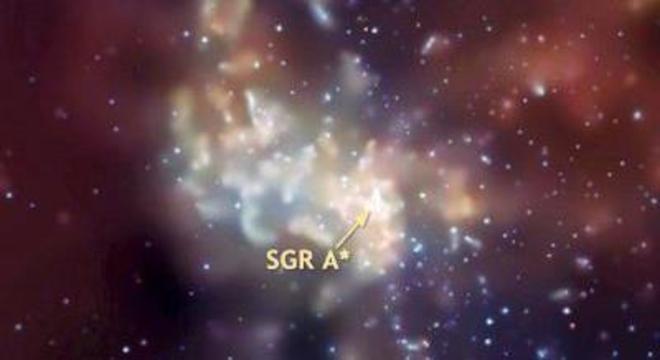 Repentina luminosidade apresentada pelo buraco negro conhecido como Sagittarius A