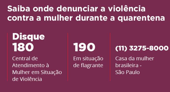 Segundo Secretaria Nacional de Políticas para Mulheres, denúncias de violência doméstica aumentaram 17% no Brasil após decreto de quarentena para conter coronavírus