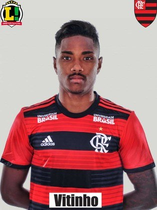 Vitinho - 5,5 - Alguns erros no domínio, recorreu de forma excessiva às faltas para parar as jogadas do Fluminense.