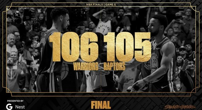 """""""Strenght in Numbers"""", a capa do Twitter dos Warriors"""
