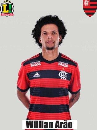 WILLIAN ARÃO - 6,0: A Portuguesa deu total liberdade para Arão fazer a saída de bola no meio de campo. Sem ser pressionado com a bola, o camisa  5, na parte defensiva, foi pouco exigido.