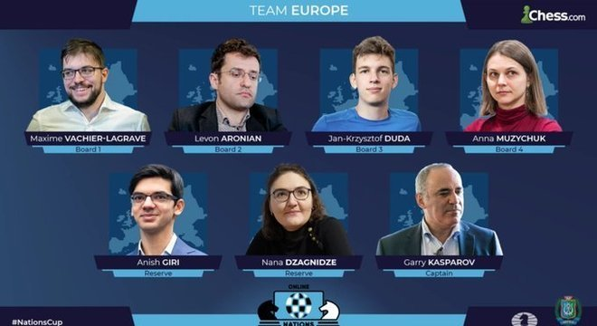 O time da Europa