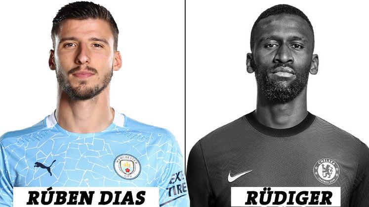 ZAGUEIRO: 12 votos para Rúben Dias; 3 votos para Rüdiger.